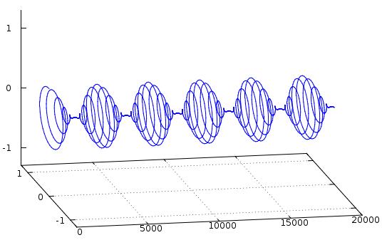 Python Modulation